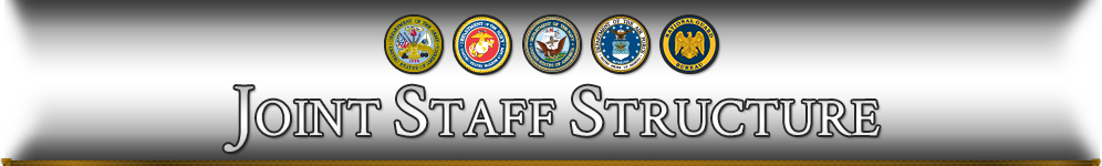 Joint Staff Structure